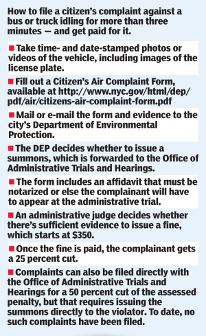 ny post how to file complaint